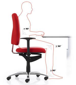 Richtige Sitzhaltung Bürostuhl - Bürotisch