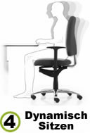 Richtige Sitzhaltung Dynamisch Sitzen