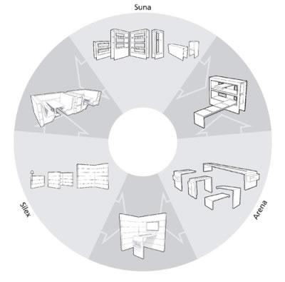 Sand Design - System-Bueromobel-Auswahl