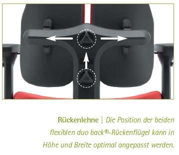 duo-back-11  duo-back-12 Rückeneinstellung Breite - Höhe